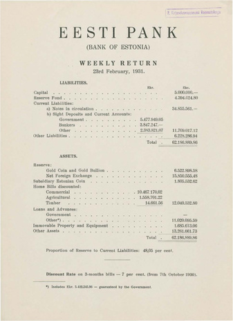 Eesti Pank (Bank of Estonia) : weekly return ; 1931-02-23