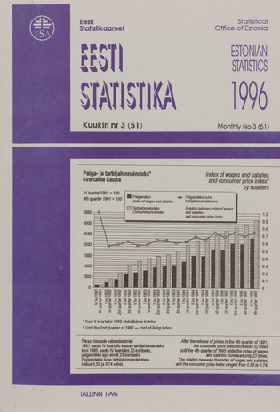 Eesti Statistika Kuukiri = Monthly Bulletin of Estonian Statistics ; 3(51) 1996-04