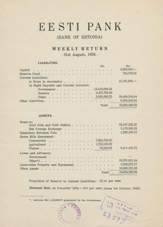 Eesti Pank (Bank of Estonia) : weekly return ; 1936-08-31