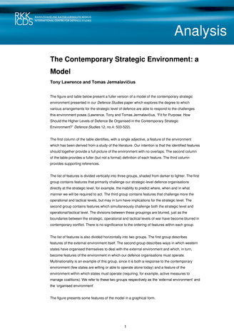 The contemporary strategic environment: a model