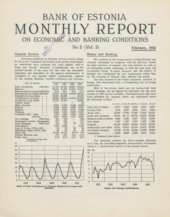 Bank of Estonia : monthly report on economic and banking conditions ; 2 1932-02