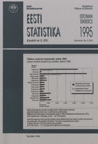 Eesti Statistika Kuukiri = Monthly Bulletin of Estonian Statistics ; 3(39) 1995-04