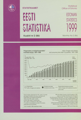 Eesti Statistika Kuukiri = Monthly Bulletin of Estonian Statistics ; 2(86) 1999-03