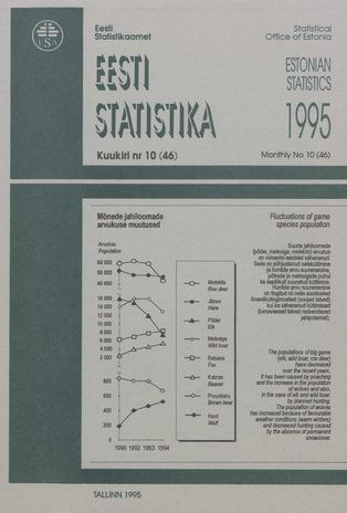 Eesti Statistika Kuukiri = Monthly Bulletin of Estonian Statistics ; 10(46) 1995-11