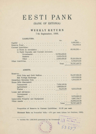Eesti Pank (Bank of Estonia) : weekly return ; 1936-09-07