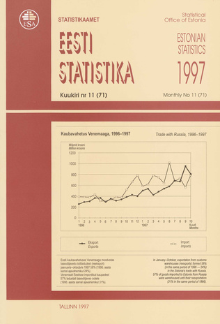 Eesti Statistika Kuukiri = Monthly Bulletin of Estonian Statistics ; 11(71) 1997-12