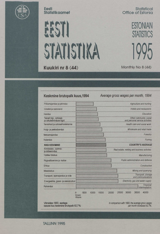 Eesti Statistika Kuukiri = Monthly Bulletin of Estonian Statistics ; 8(44) 1995-09
