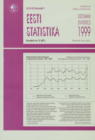 Eesti Statistika Kuukiri = Monthly Bulletin of Estonian Statistics ; 3(87) 1999-04